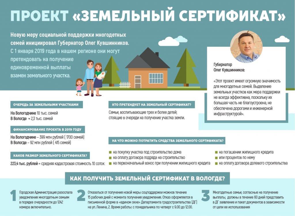 земельный сертификат